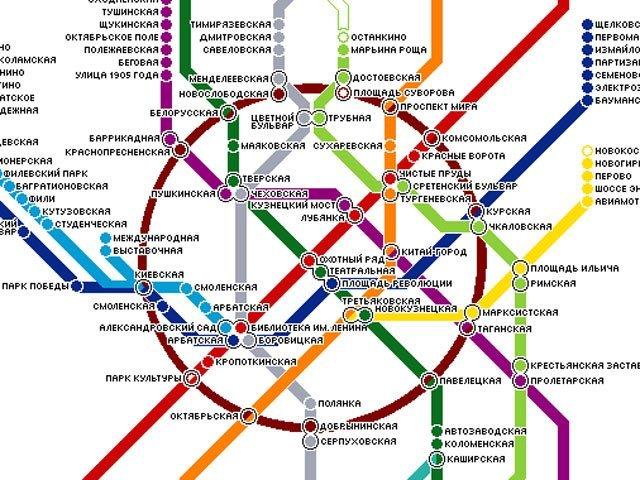 линии метрополитена к